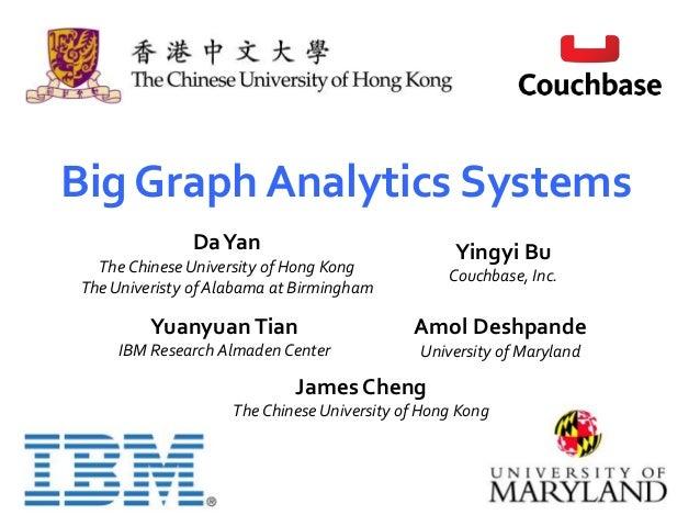 Big Graph Analytics Systems DaYan The Chinese University of Hong Kong The Univeristy of Alabama at Birmingham Yingyi Bu Co...