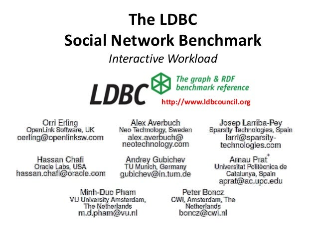 The LDBC Social Network Benchmark Interactive Workload