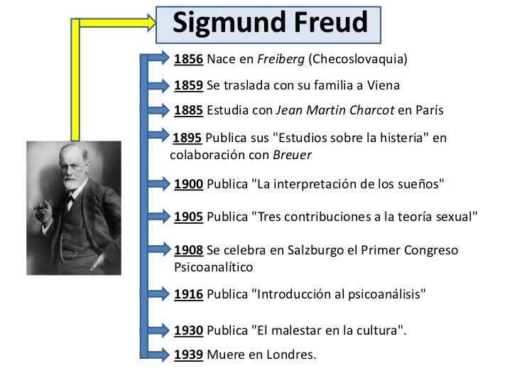 Sigmund Freud1856 Nace en Freiberg (Checoslovaquia)1859 Se traslada con su familia a Viena1885 Estudia con Jean Martin Cha...