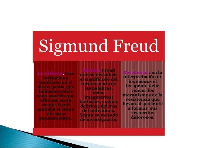Sigmund freud for Significado de la palabra divan