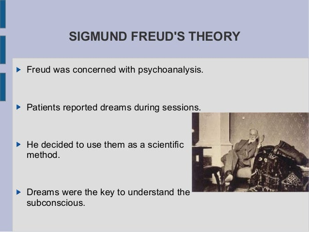 culture dream essay freuds in interdisciplinary interpretation new sigmund text Psychology is introduced into the course through examinations of sigmund freud's views on the human mind and culture, completion of dream into the.