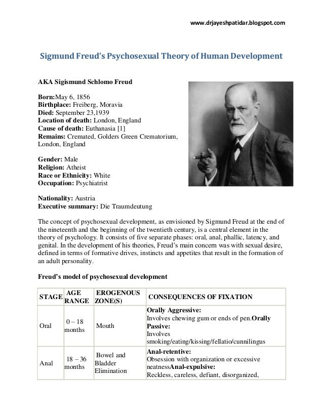 Psychosexual human development sigmund freud
