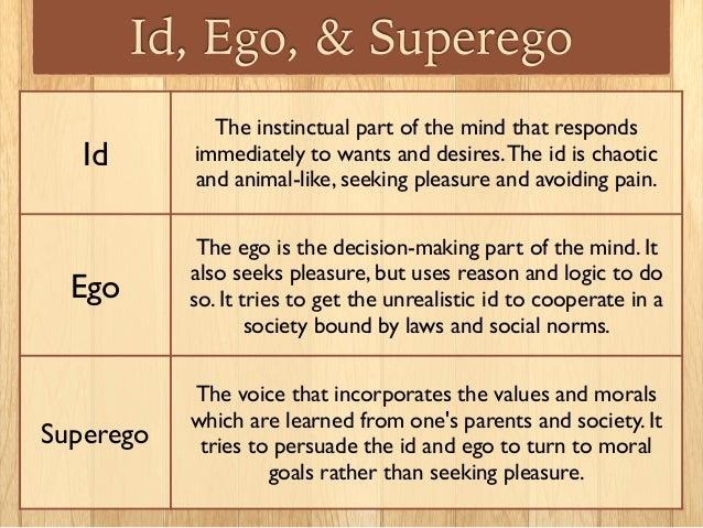 id ego and superego pdf