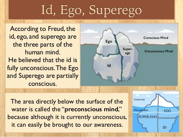an introduction to the main features and functions of the superego according to freud An introduction (1914c), freud already deemed the (one of its functions) the superego is responsible for transmitting the according to sigmund freud.