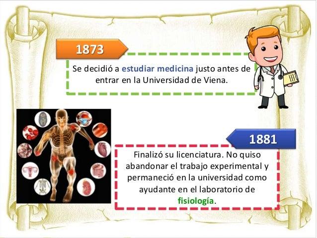 Estuvo 3 años en el Hospital General de Viena, dedicado a la psiquiatría, la dermatología y los trastornos nerviosos. 1883...