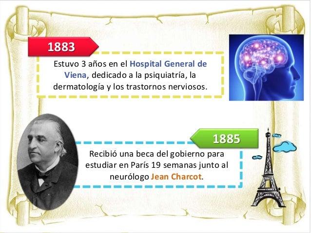 Se estableció como médico privado en Viena, especializándose en los trastornos nerviosos. 1886 En 1938, antes de la Segund...