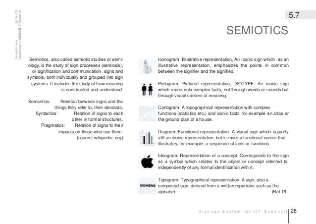 Technion IIT thesis template