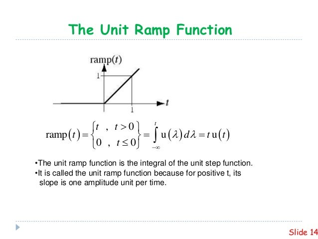 HOW TO DEFINE RAMP FUNCTION IN MATLAB
