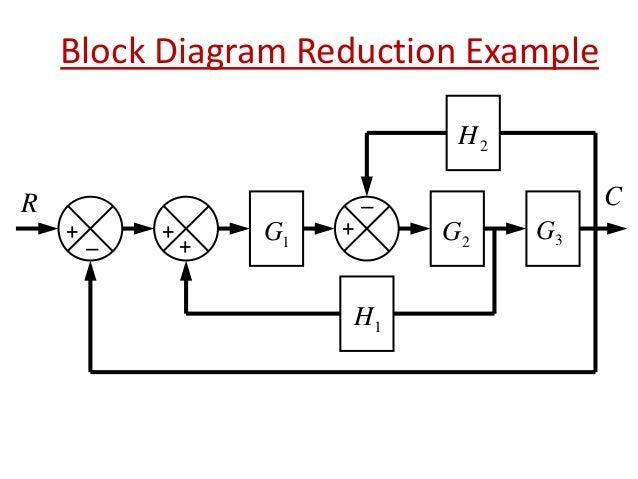 block diagram reduction calculator signal flow graph mason's gain formula block diagram reduction problems and solutions