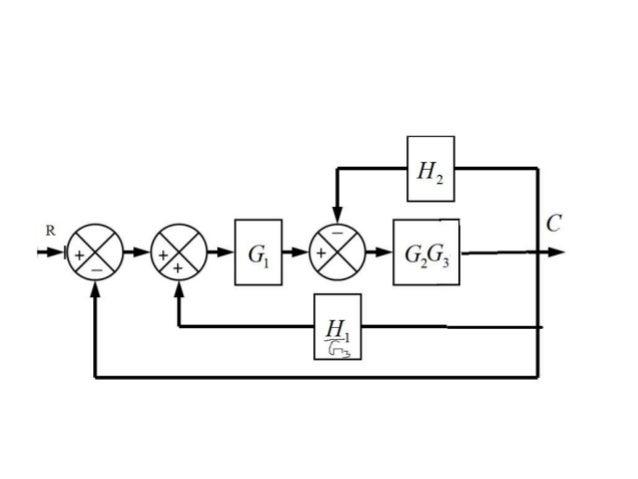 signal flow graph mason u2019s gain formula