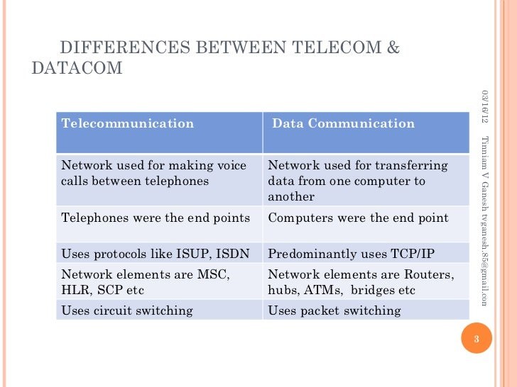 illustrate the difference between the telecommunication data communication