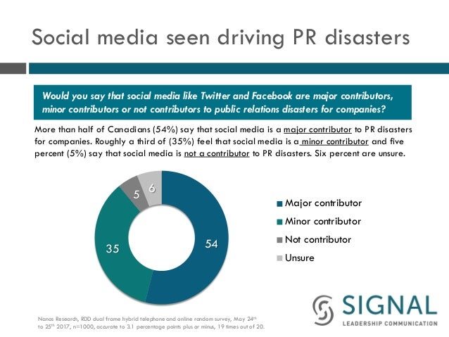 PR in the c-suite: harnessing the disruptive power of social