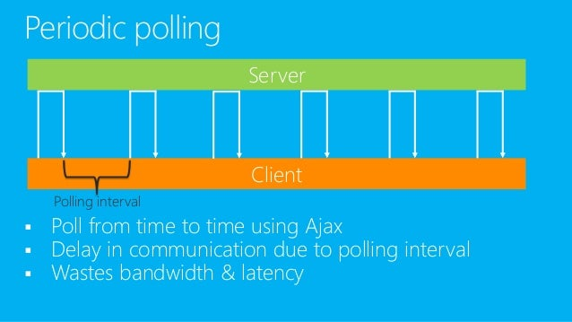 Periodic polling  Poll from time to time using Ajax  Delay in communication due to polling interval  Wastes bandwidth &...
