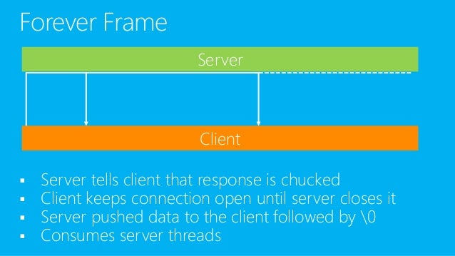Forever Frame  Server tells client that response is chucked  Client keeps connection open until server closes it  Serve...