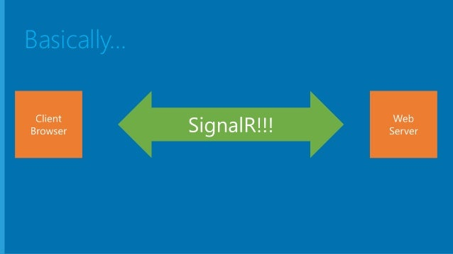 Introducing SignalR • Abstraction over transports • Events instead of task/async • Connection management • Broadcast or ta...