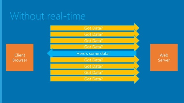 Without real-time