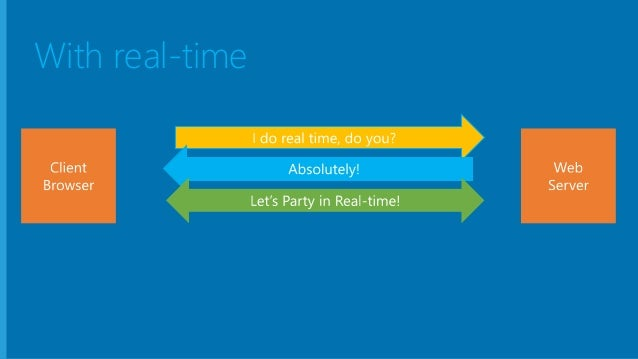 With real-time
