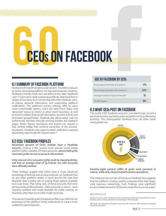 11 // 15 6.1SUMMARYOFFACEBOOKPLATFORM Facebookistheworld'slargestsocialnetwork.Foundedin2004as an online networking platfo...