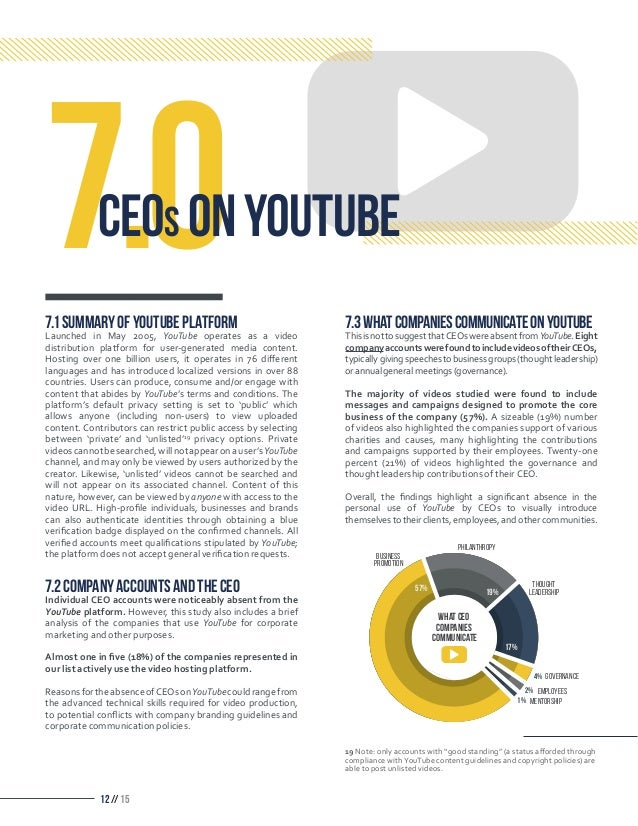 12 // 15 7.1SUMMARYOFYOUTUBEPLATFORM Launched in May 2005, YouTube operates as a video distribution platform for user-gene...
