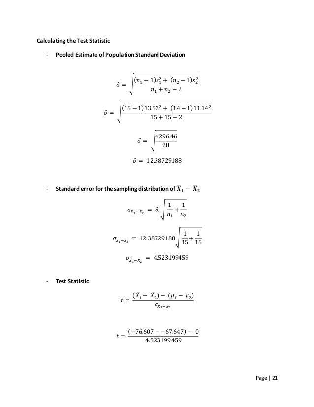 additional mathematics sba