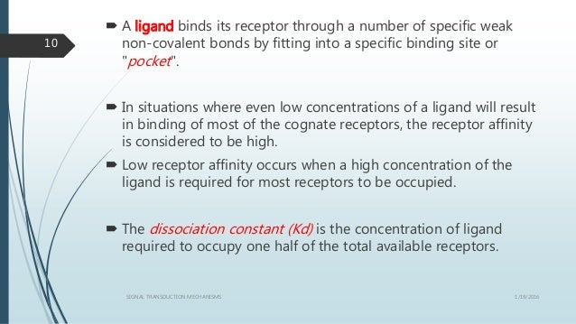  A ligand binds its receptor through a number of specific weak non-covalent bonds by fitting into a specific binding site...