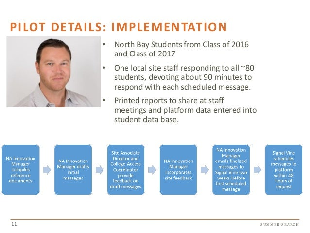 S U M M E R S E A R C H PILOT DETAILS: IMPLEMENTATION • North Bay Students from Class of 2016 and Class of 2017 • One loca...