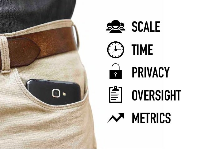 SCALE TIME PRIVACY OVERSIGHT METRICS