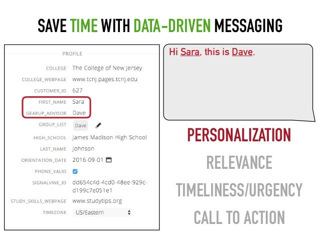 Hi Sara, this is Dave. PERSONALIZATION RELEVANCE TIMELINESS/URGENCY CALL TO ACTION SAVE TIME WITH DATA-DRIVEN MESSAGING