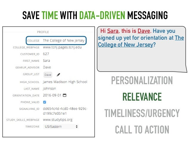 Hi Sara, this is Dave. Have you signed up yet for orientation at The College of New Jersey? PERSONALIZATION RELEVANCE TIME...