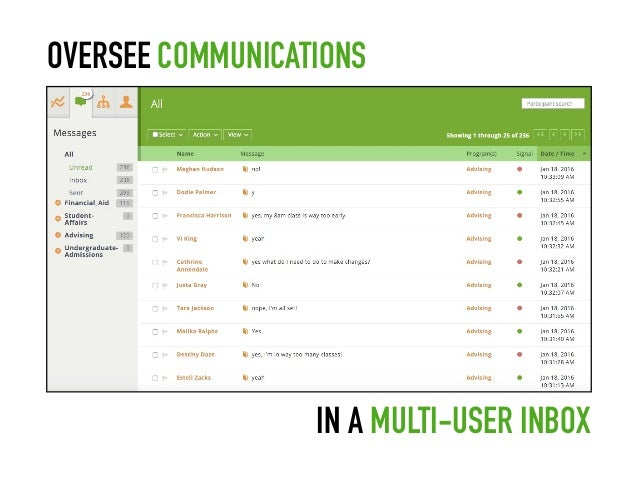 OVERSEE COMMUNICATIONS IN A MULTI-USER INBOX