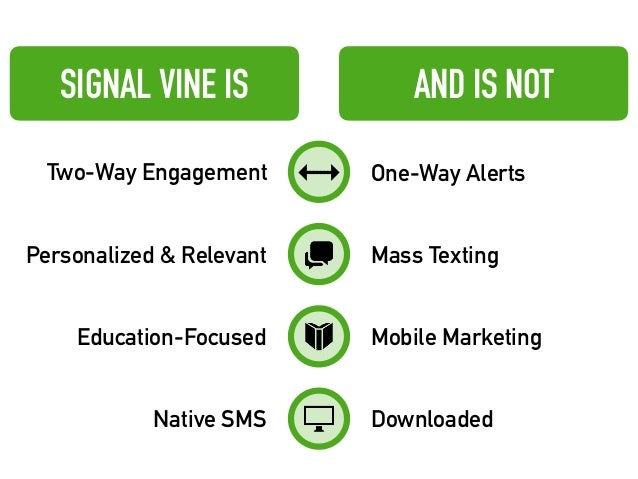 SIGNAL VINE IS AND IS NOT One-Way Alerts Mass Texting Mobile Marketing Downloaded Two-Way Engagement Personalized & Releva...