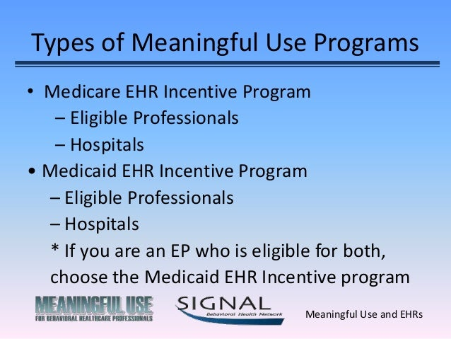 types of electronic health records Use and characteristics of electronic health record use of any type of ehr system by hing e use and characteristics of electronic health record systems.