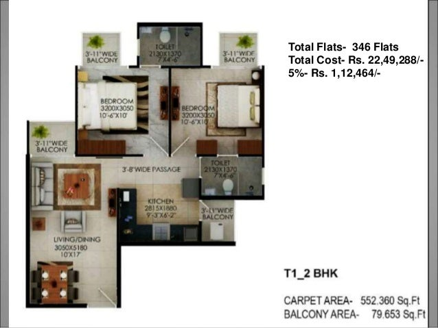 Total Flats- 346 Flats Total Cost- Rs. 2424354/- 5%- Rs. 121217/-