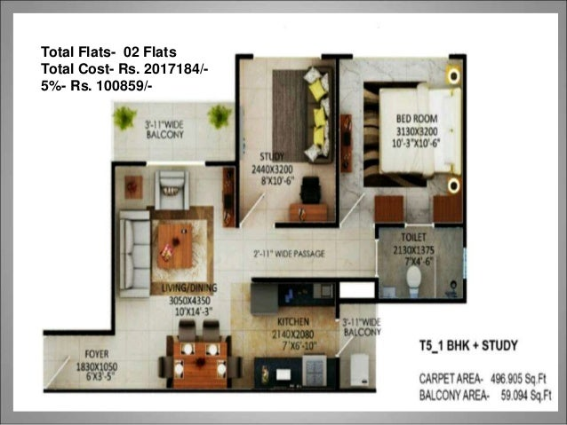 Signature global millennia sector 37d gurgaon