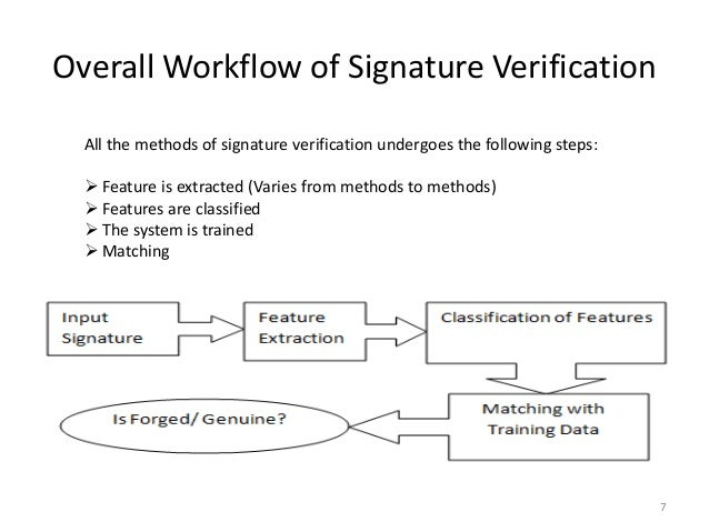 thesis signature verification Yau, s 2008, validation of dynamic signature for identity verification this thesis presents a signature verification technique which is inexpensive.