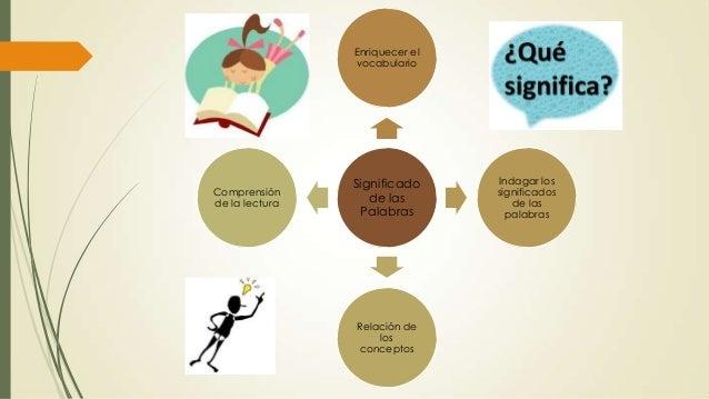 Significado de las palabras y Comprensión de mensajes verbales Slide 2