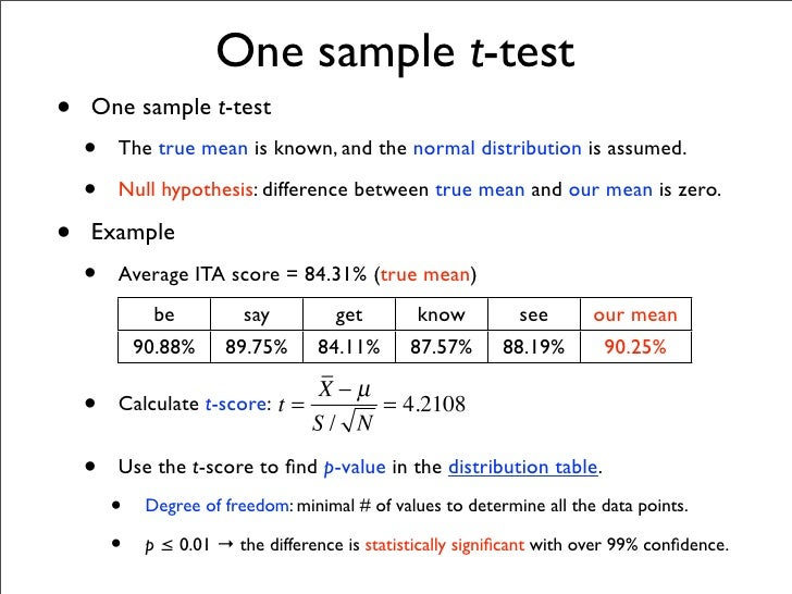Single-sample hypothesis test for a mean using statcrunch.