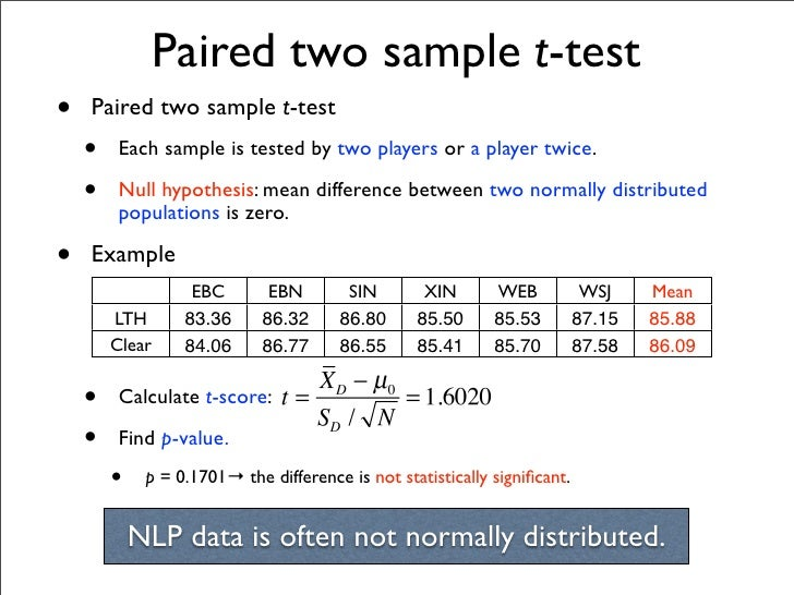 two sample t tests Multiple two-sample t-tests introduction this chapter describes how to estimate power and sample size (number of arrays) for 2 group (two-sample) high.
