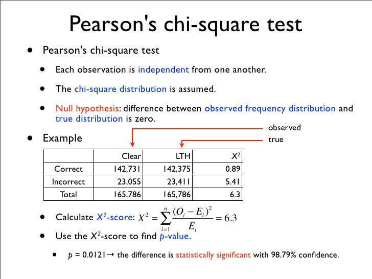Significance tests for P table for chi square test
