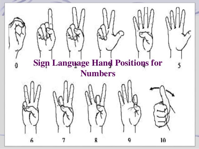 Learn 60 Basic ASL Sign Language For Beginners - Sound Apex