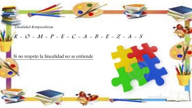 MUTABILIDAD E INMUTABILIDAD: ¿Parece una paradoja cierto? Pues no lo es. El signo lingüístico evoluciona a través del tiem...