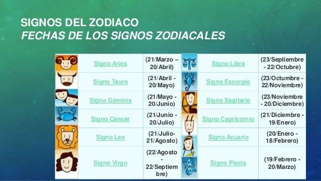 Fechas de signos del zodiaco - Signo del zoodiaco ...