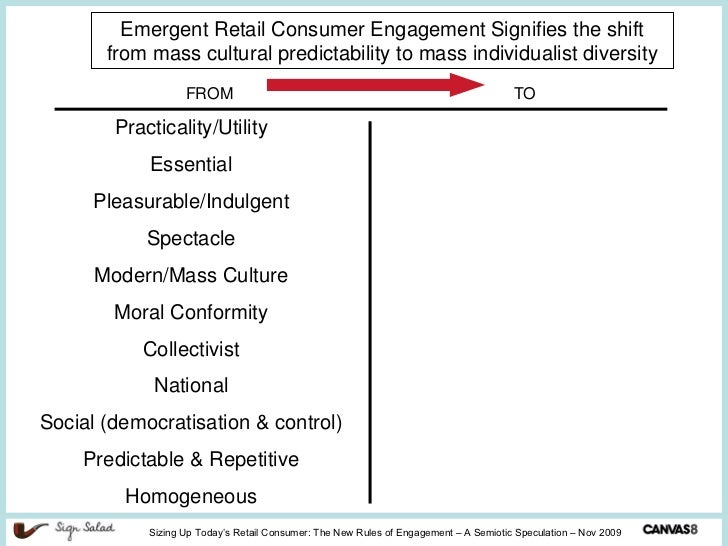 Shopping mall Essays and Research Papers   examples.essaytoday.biz