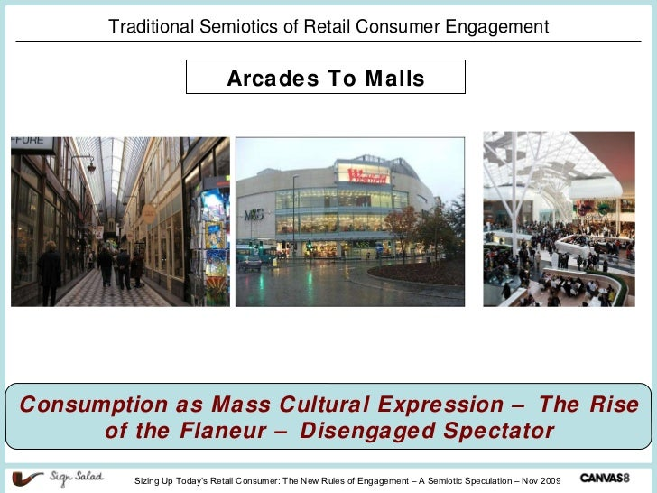 A Brief History of the Mall