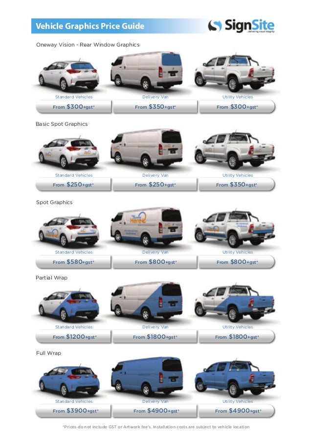 SignSite vehicle graphics price guide
