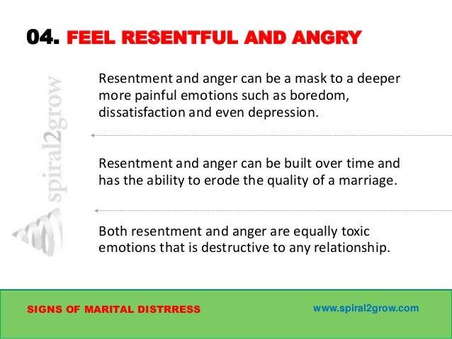 what is resentment in a relationship