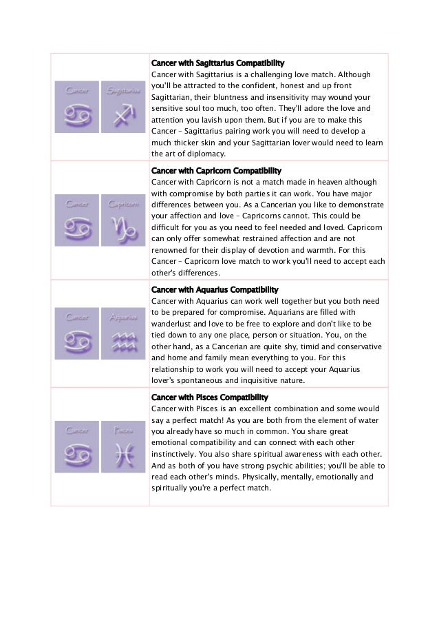 Signs of the zodiac book