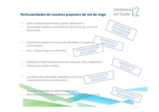 SIGOPRAM – Componentes Básicos                                                           CONJUNTO DE                      ...