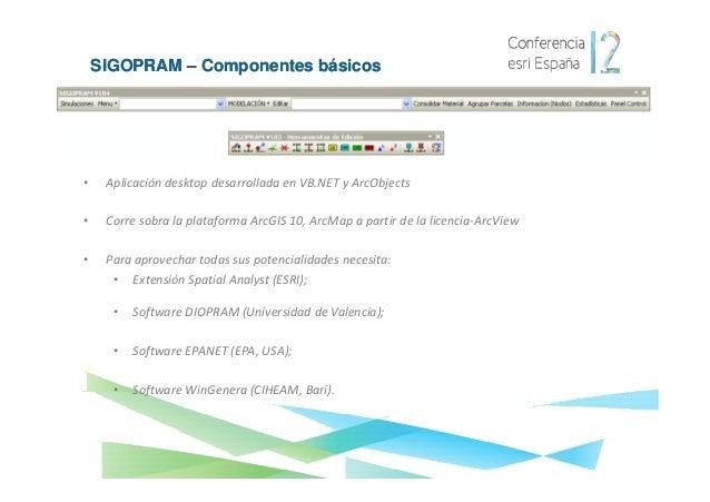 SIGOPRAM – Componentes básicos     DIOPRAM   DIOPRAMDIOPRAM es unsoftware comercialque permite eldiseño optimo deredes ram...