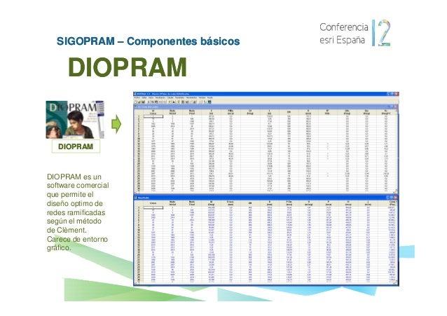 SIGOPRAM – Componentes básicos        WinGenera       WinGeneraWINGenera: Programa desimulación concebido paragenerar hidr...